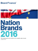 Brand Finance Nation Brands 2016