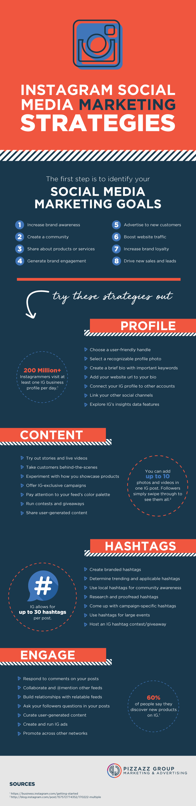 instagram-marketing-strategies-infographic_0.png